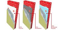 Stroline Söve: İç ve Dış Cephe Süslemeleri ve Yalı Baskı Mantolama Insulation Matarials